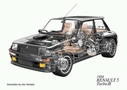 1984_Renault_5_Turbo_004762485235915_1399901826_n.jpg